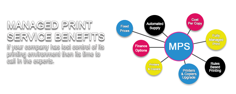 Managed Print Service benefits by Inprint Services